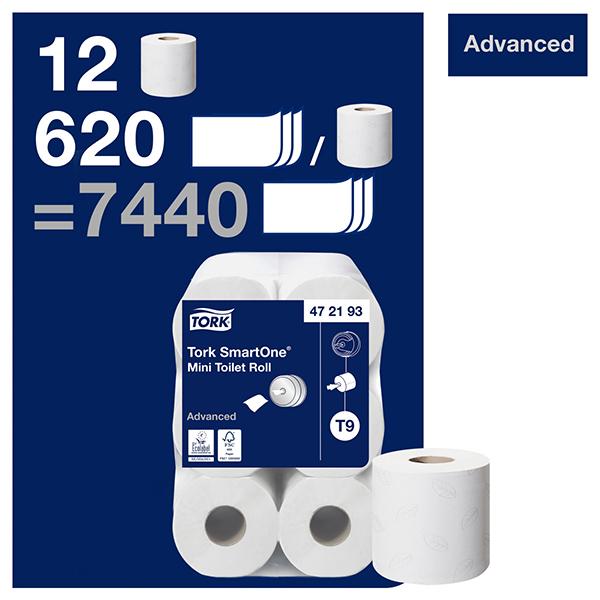 Tork SmartOne® Mini Toilettenpapier