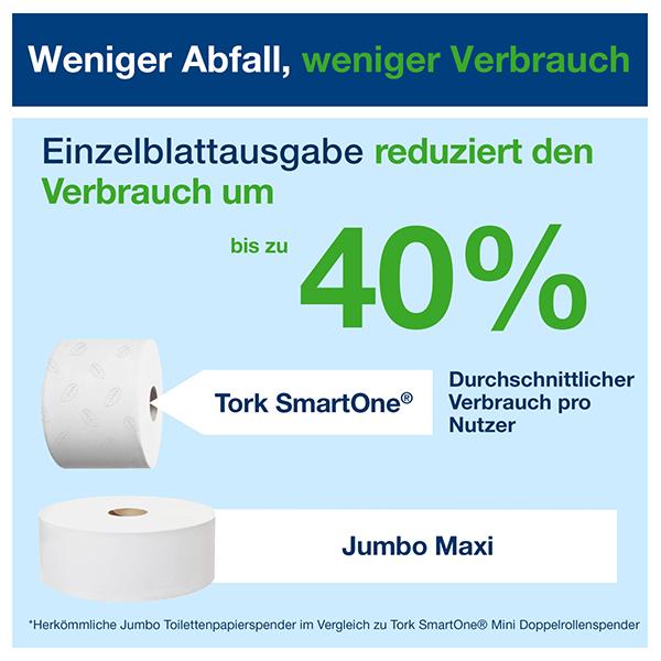 Vorschau: Tork SmartOne® Mini Toilettenpapier online kaufen - Verwendung 7