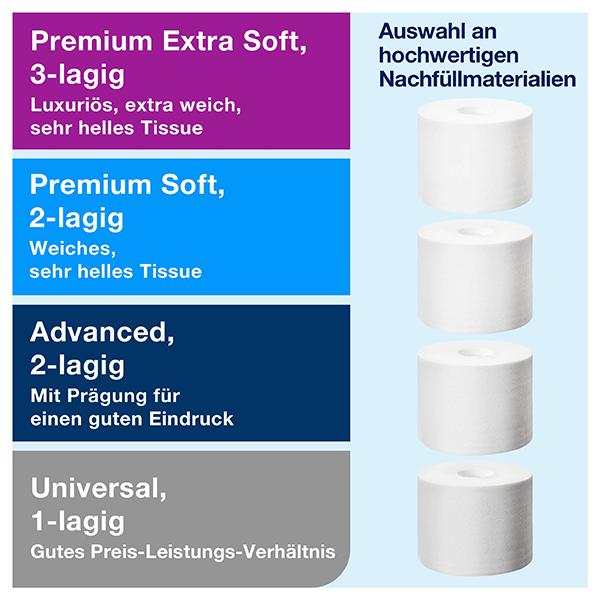 Vorschau: Tork Doppelrollen Toilettenpapierspender T7 online kaufen - Verwendung 3